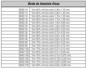 oxido-de-aluminio-cinza