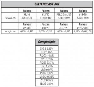 sinterblast-jat